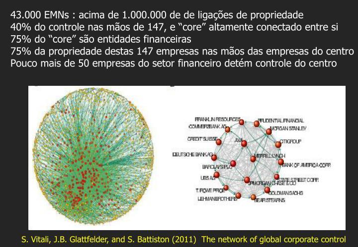 43.000 EMNs : acima de 1.000.000 de de ligações de propriedade