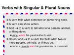 verbs with singular plural nouns5