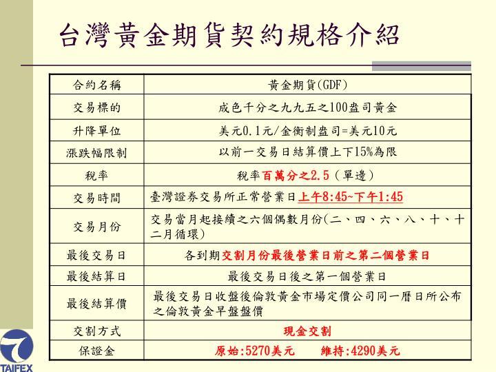 台灣黃金期貨契約規格介紹