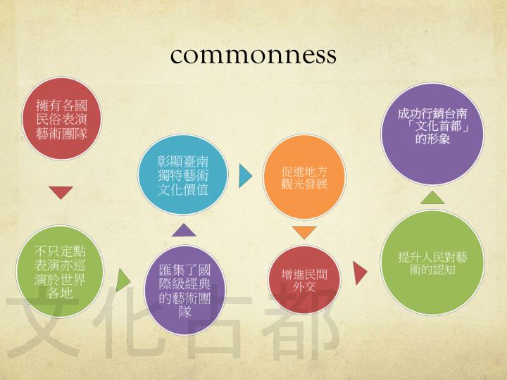 commonness