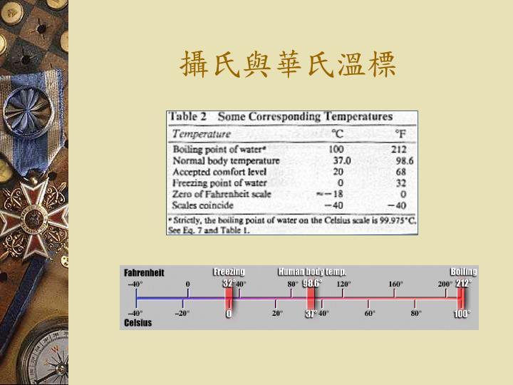 攝氏與華氏溫標
