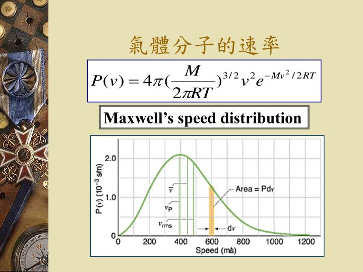 氣體分子的速率