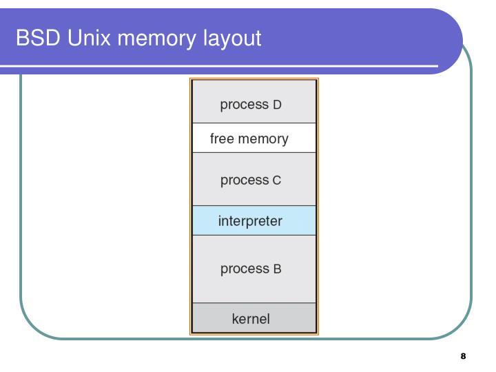 BSD Unix memory layout