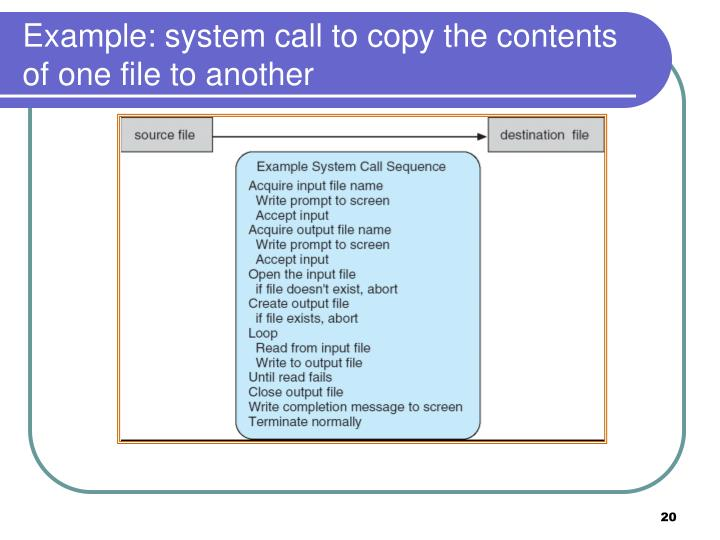 Example: system call to copy the contents of one file to another