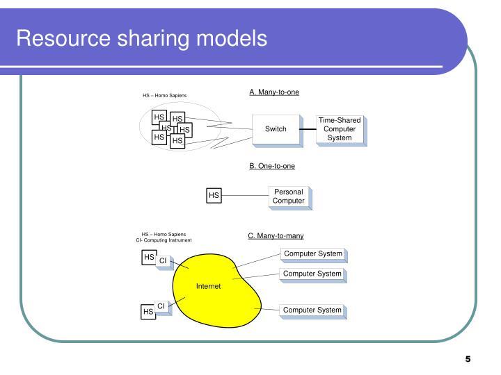 Resource sharing models