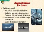 organization air force