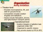 organization army aviation