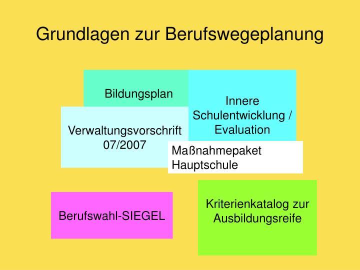 Grundlagen zur Berufswegeplanung