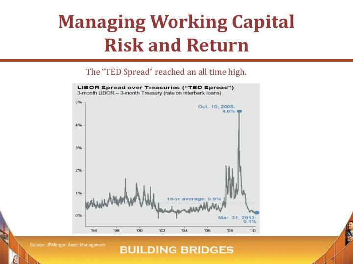 Managing working capital risk and return2
