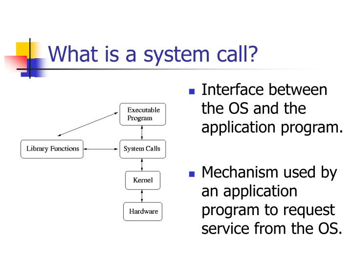 What is a system call