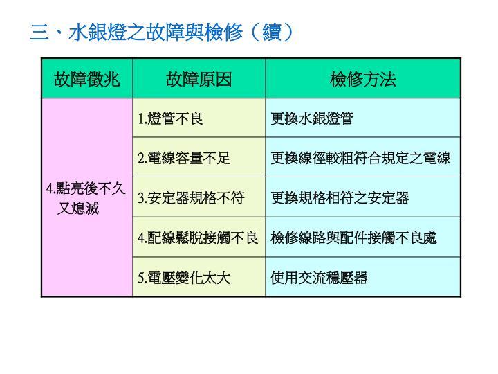 三、水銀燈之故障與檢修(續)