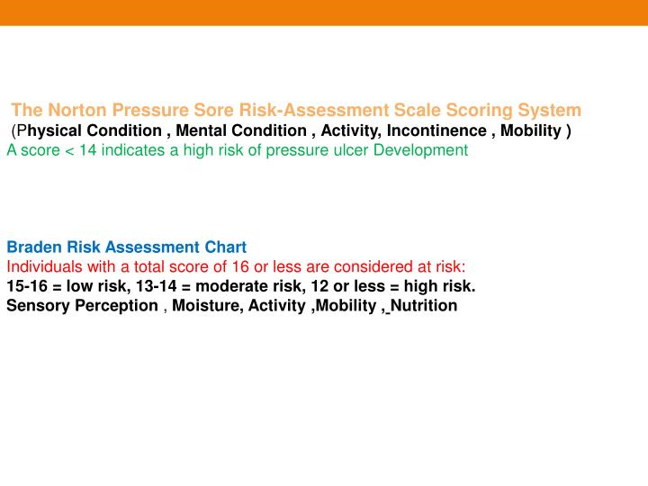 The Norton Pressure Sore Risk-Assessment Scale Scoring System
