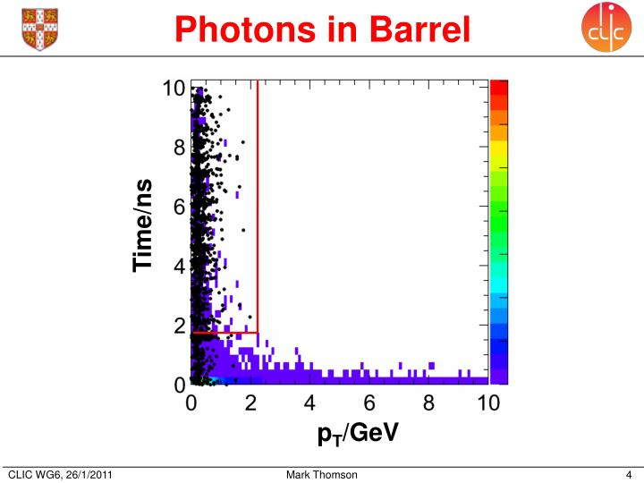 Photons in Barrel