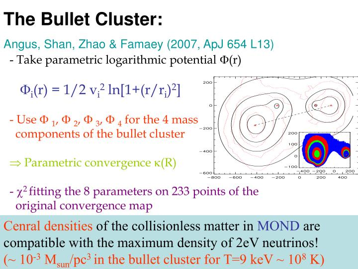 The Bullet Cluster: