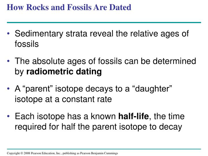 How Rocks and Fossils Are Dated