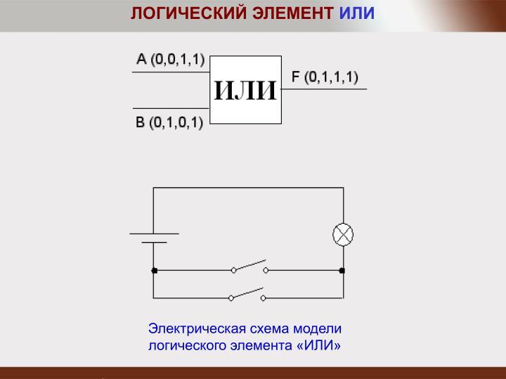 ЛОГИЧЕСКИЙ ЭЛЕМЕНТ