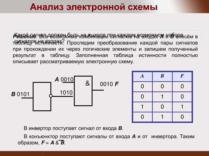 Анализ электронной схемы