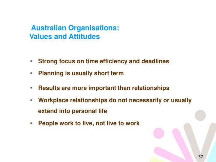 Australian Organisations: