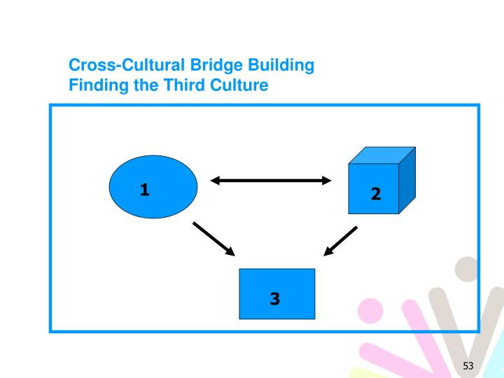 Cross-Cultural Bridge Building
