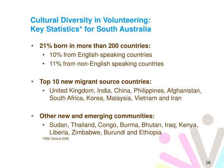 Cultural Diversity in Volunteering: