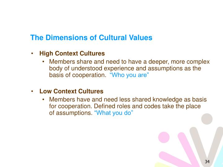 The Dimensions of Cultural Values