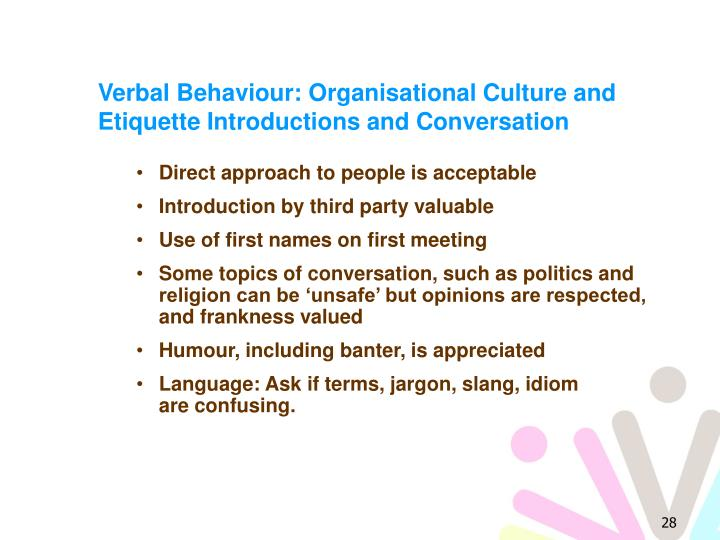Verbal Behaviour: Organisational Culture and Etiquette Introductions and Conversation