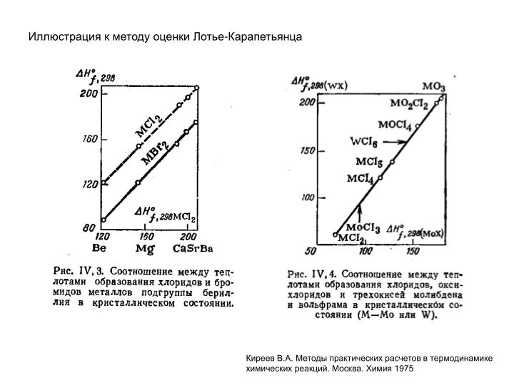 Иллюстрация к методу оценки Лотье-Карапетьянца