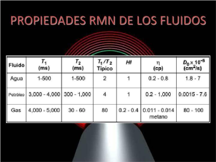 PROPIEDADES RMN DE LOS FLUIDOS