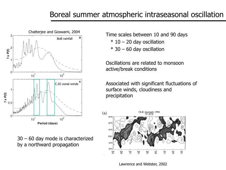 Boreal summer atmospheric intraseasonal oscillation