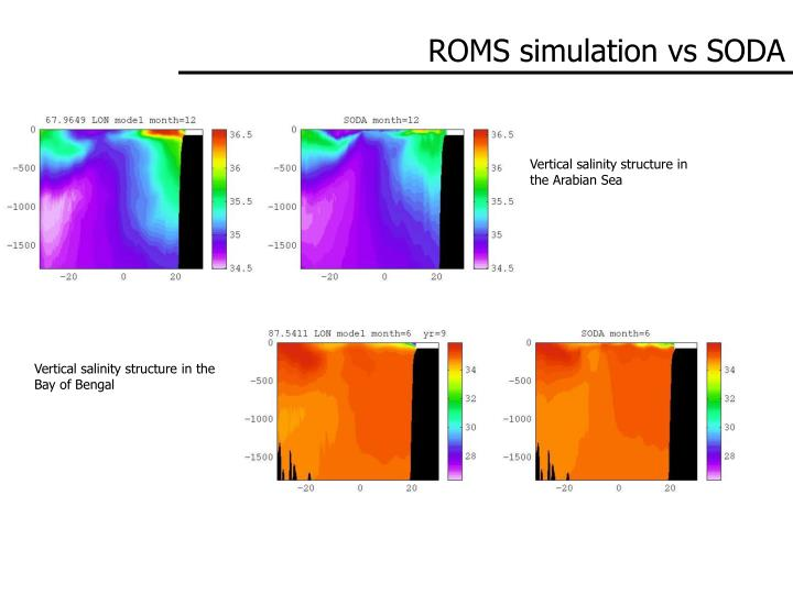 ROMS simulation vs SODA