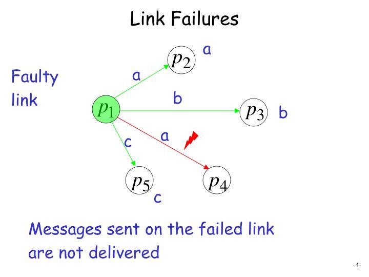 Link Failures
