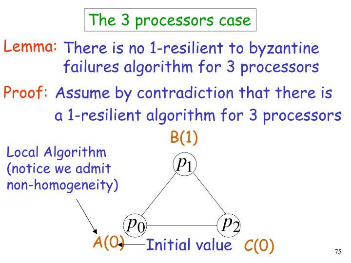 The 3 processors case