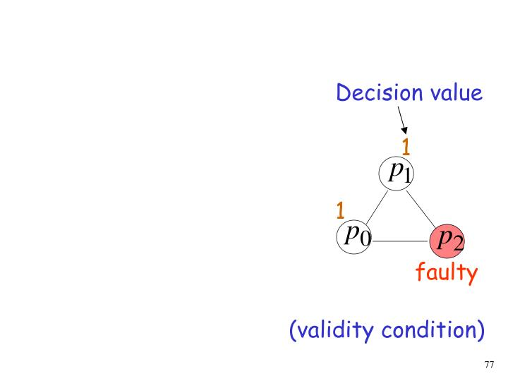 Decision value
