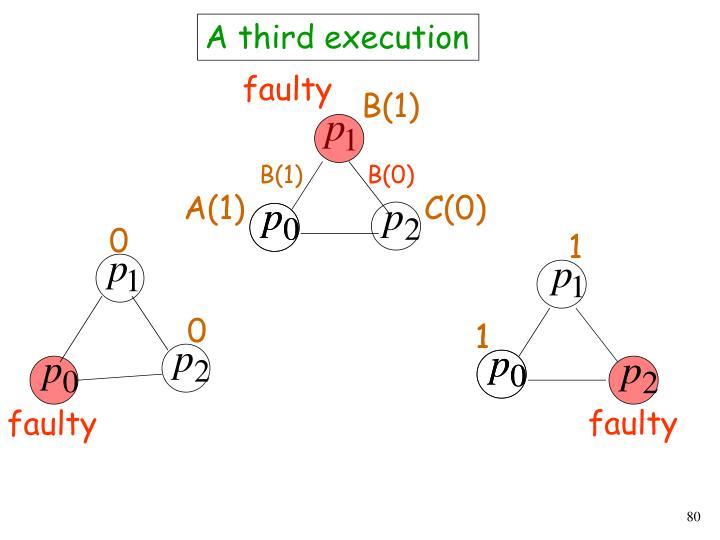 A third execution