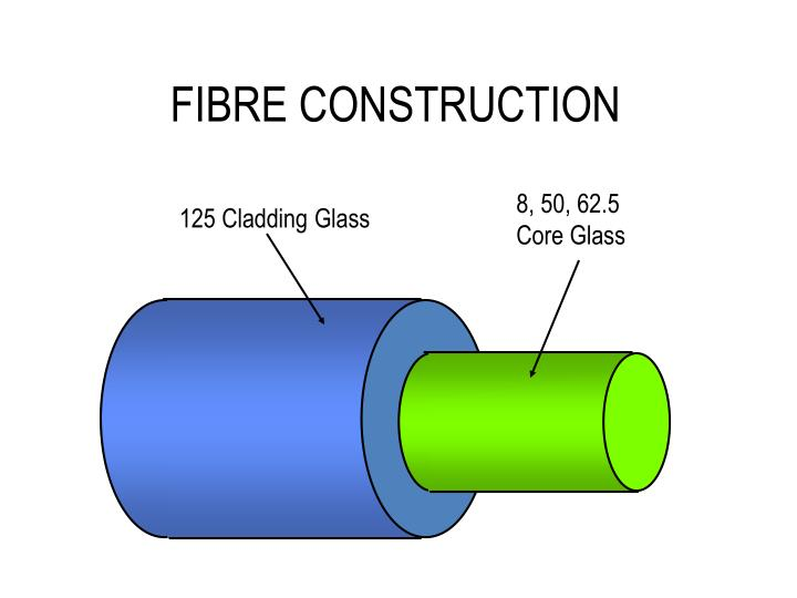 FIBRE CONSTRUCTION