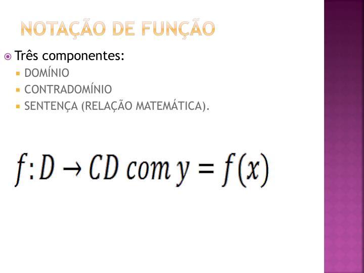 Notação de função