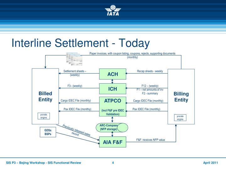 Interline Settlement - Today