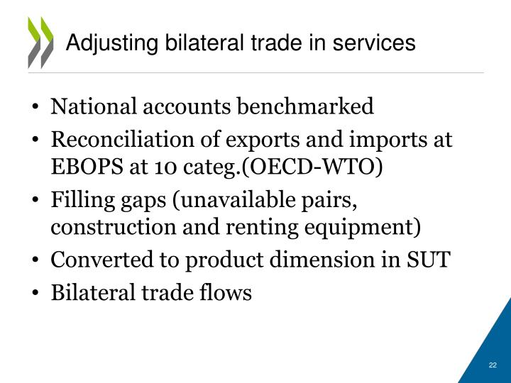 Adjusting bilateral trade in services