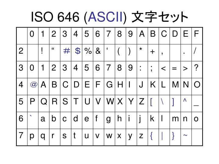 ISO 646 (