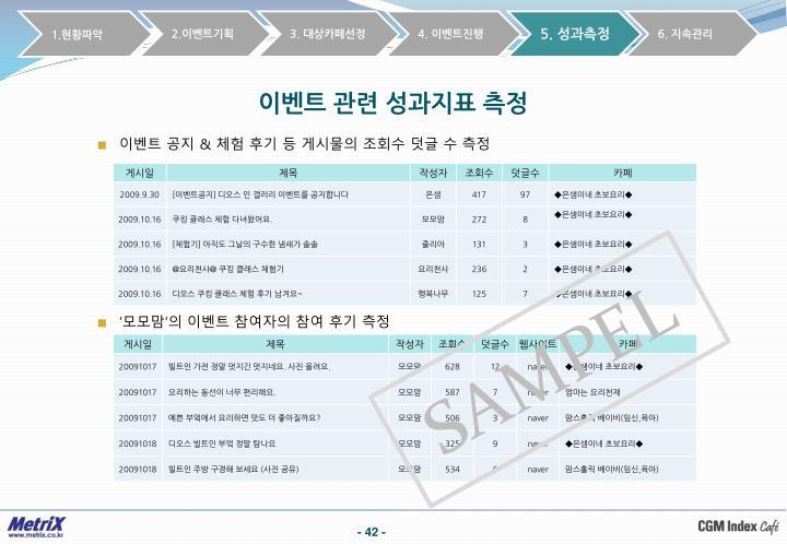 이벤트 관련 성과지표 측정
