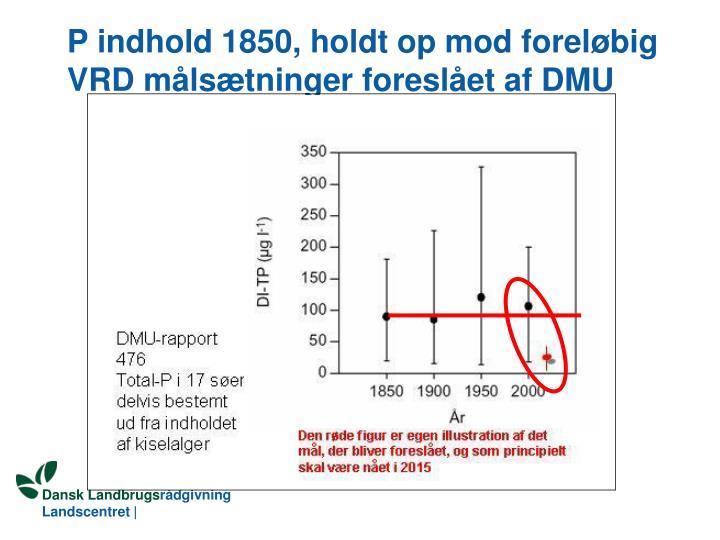 P indhold 1850, holdt op mod foreløbig VRD målsætninger foreslået af DMU