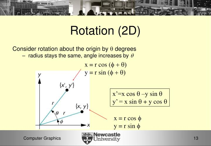 Rotation (2D)