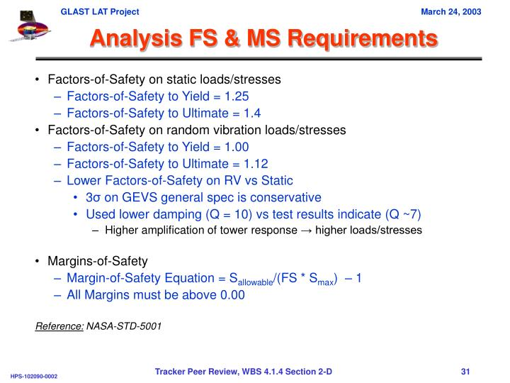 Analysis FS & MS Requirements