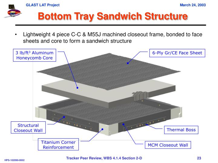 Bottom Tray Sandwich Structure