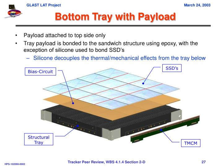 Bottom Tray with Payload