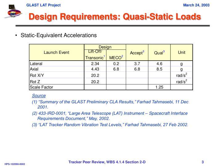 Design Requirements: Quasi-Static Loads