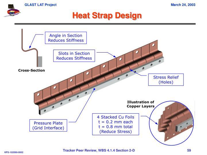 Heat Strap Design