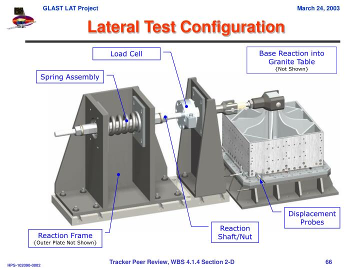 Lateral Test Configuration