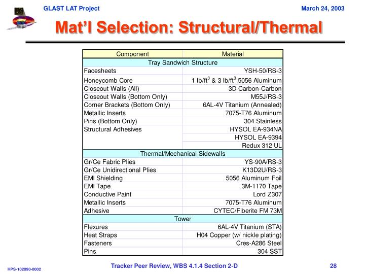 Mat'l Selection: Structural/Thermal