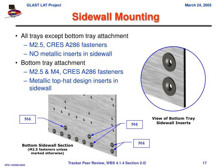 Sidewall Mounting